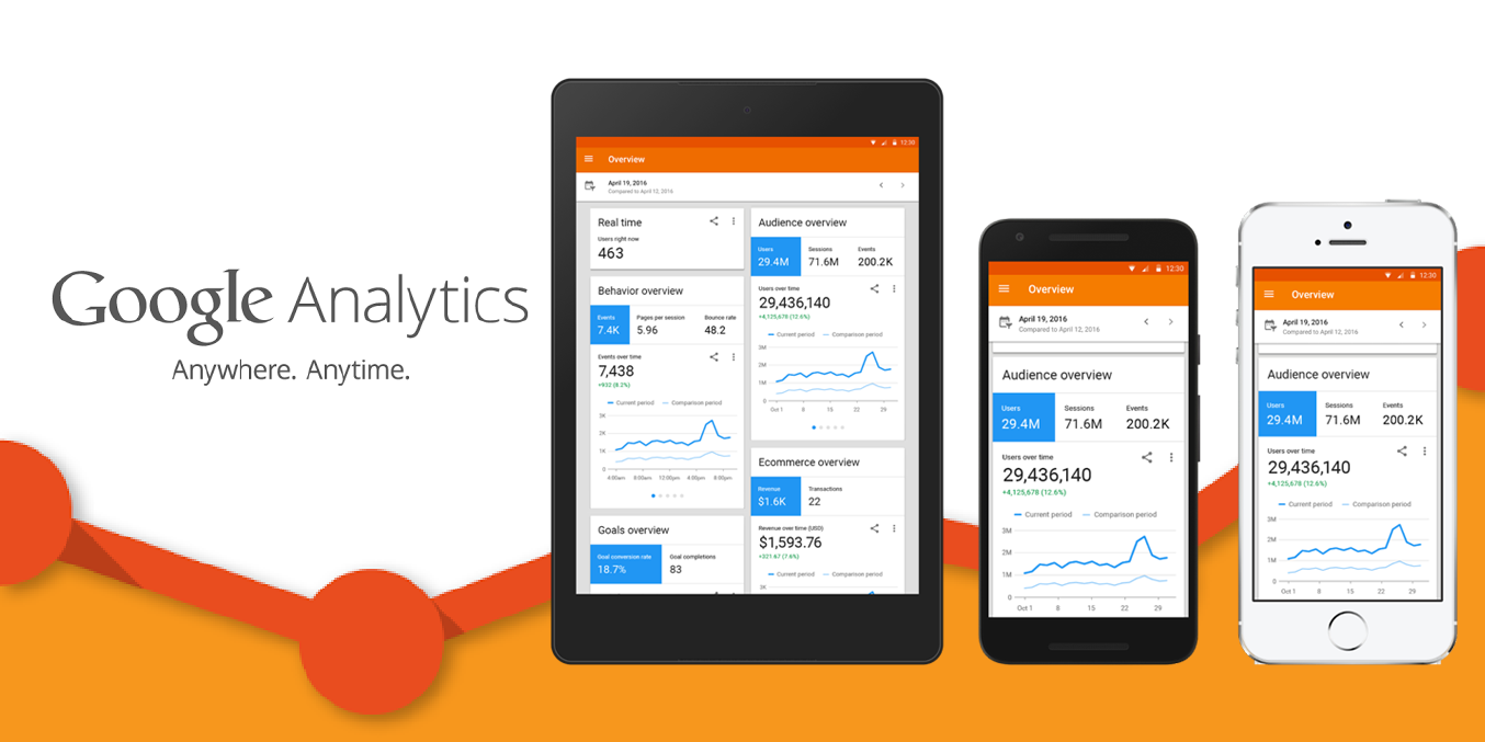 圖片來源:http://analytics.blogspot.tw/2016/04/redesigned-google-analytics-mobile-app.html
